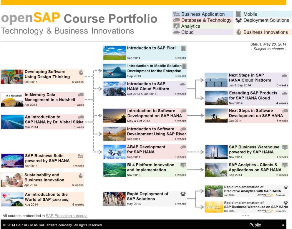 20140618.openSAP-presentation-01