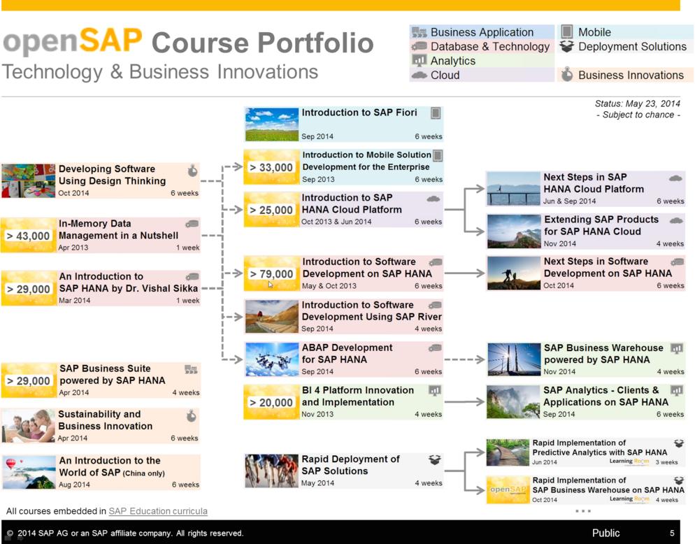 20140618.openSAP-presentation-02