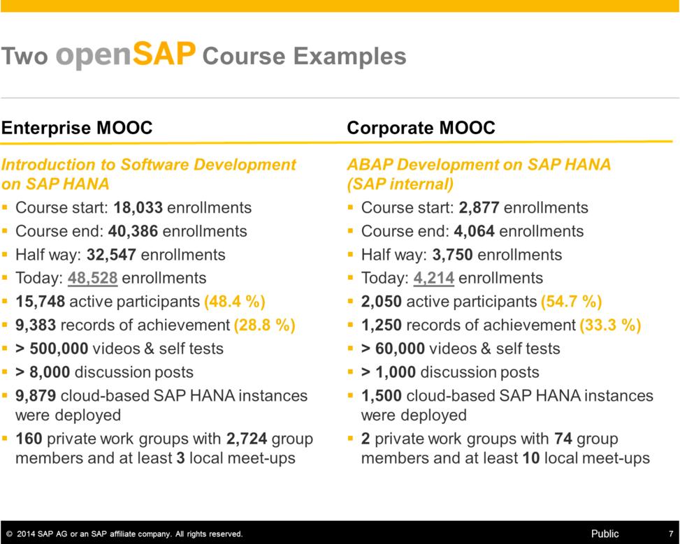 20140618.openSAP-presentation-05