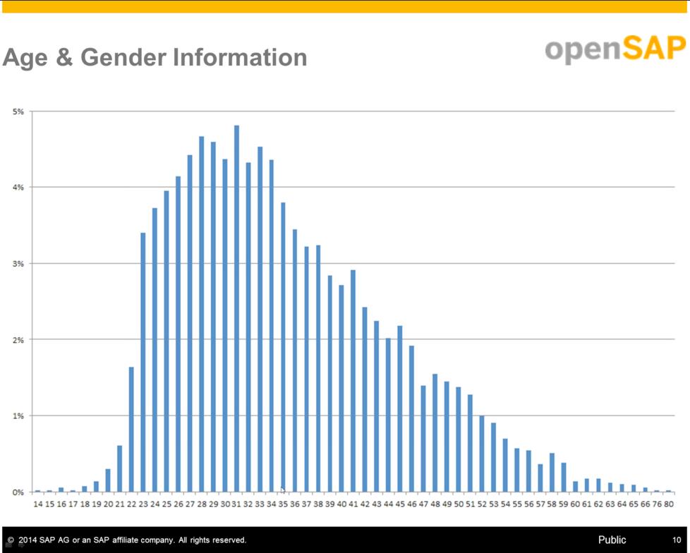 20140618.openSAP-presentation-07