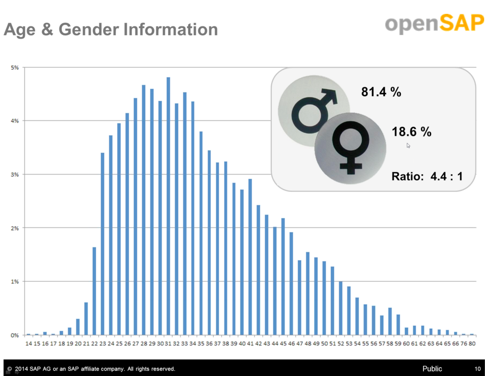20140618.openSAP-presentation-08