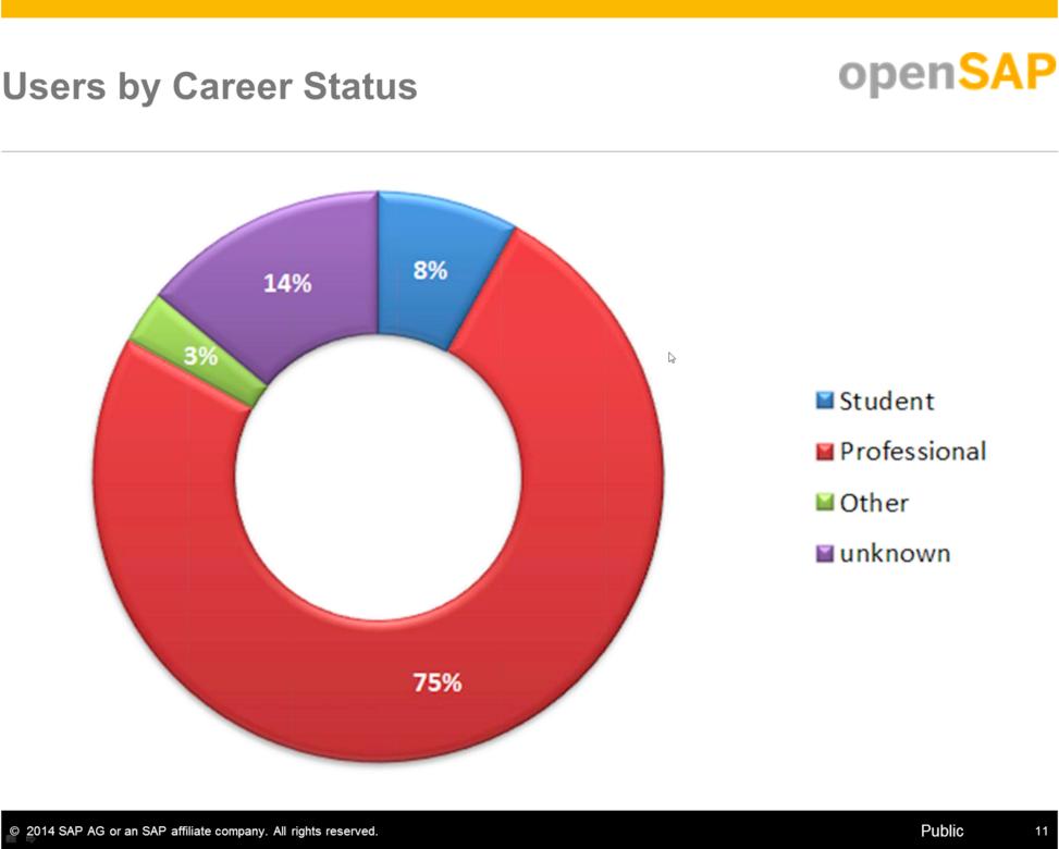 20140618.openSAP-presentation-09