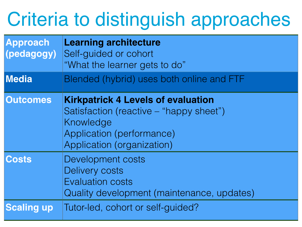Criteria to distinguish approaches