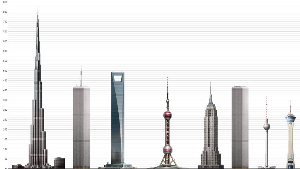 skyscraperpage.com